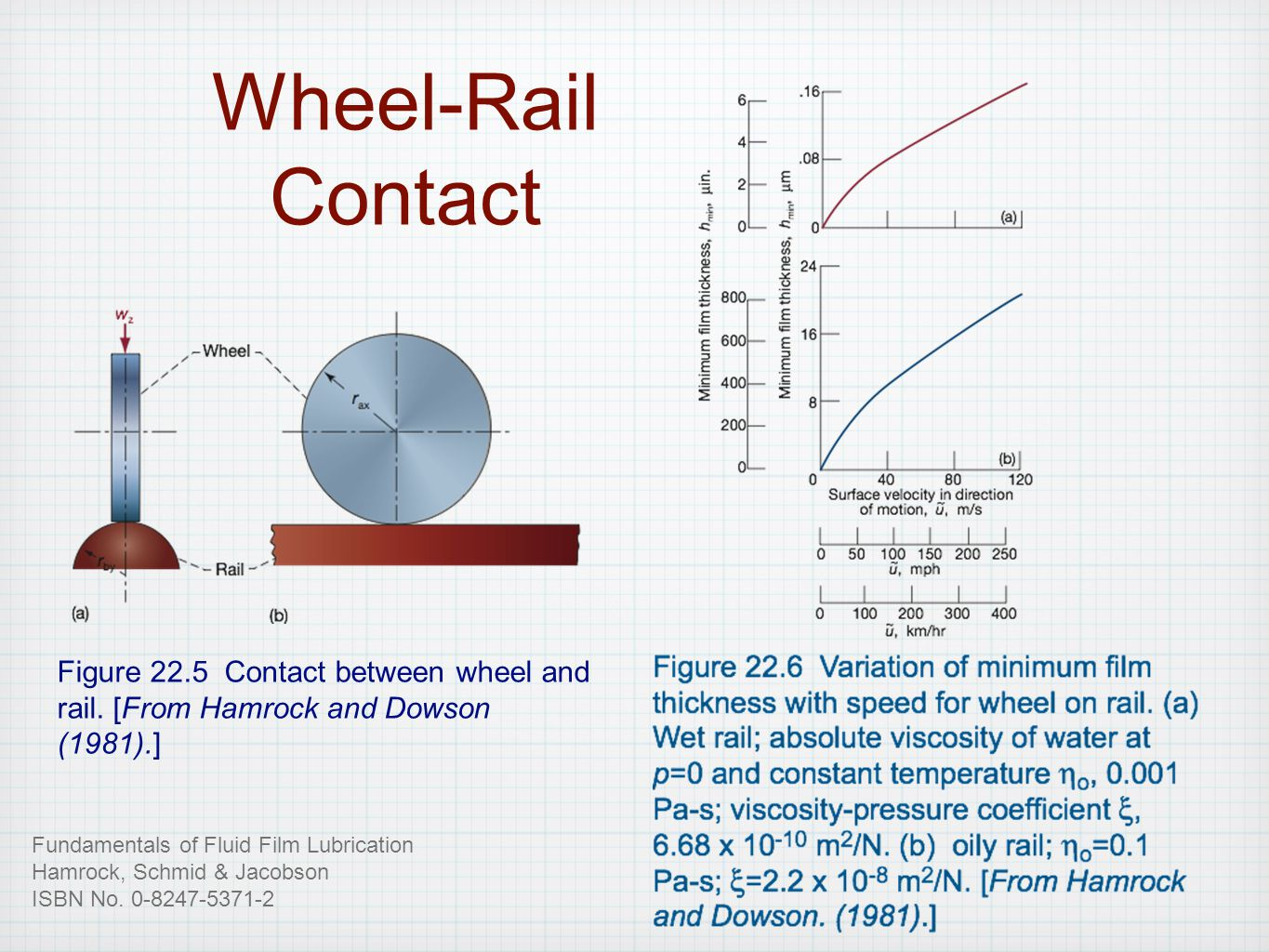An investigation of overhead crane wheel/rail/girder interaction